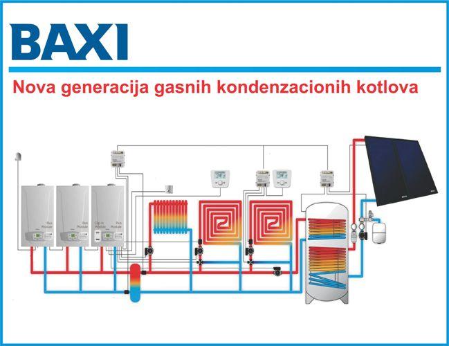 kondenzacioni gasni kotao